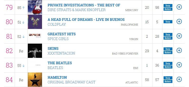 charts11012019