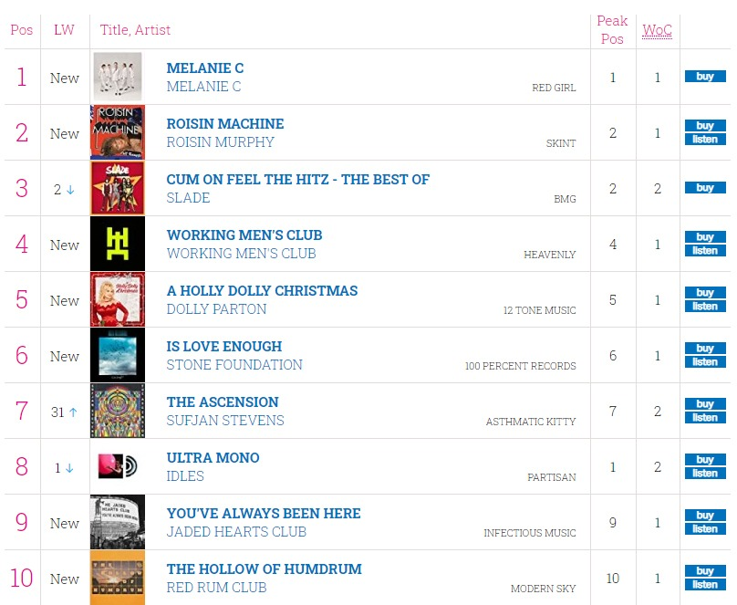 mc-charts-top10indie